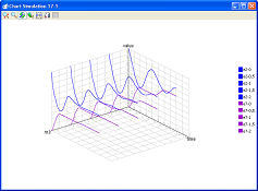 Parameterized Simulation 3D